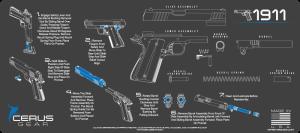 Cerus Gear unveils Instructional ProMat Gun Cleaning Mats