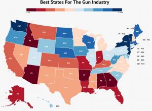 Analysis ranks Alabama number one for gun industry